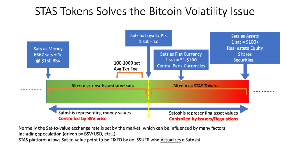resolution of the bitcoin experiment